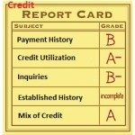Your credit report can cost or save you thousands