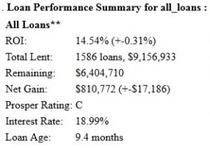 P2P Lending Search Portfolio expected return