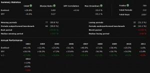 Relative strength portfolio - statistics