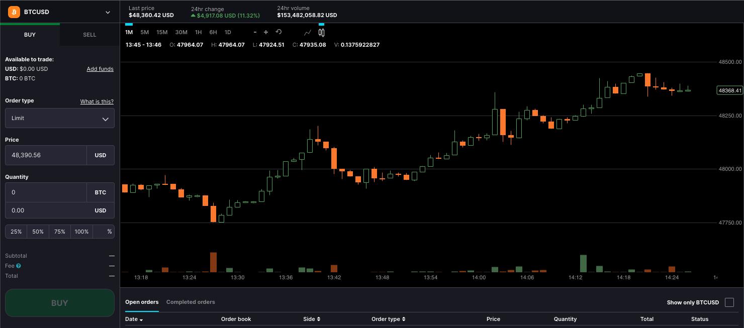 Gemini Active Trader